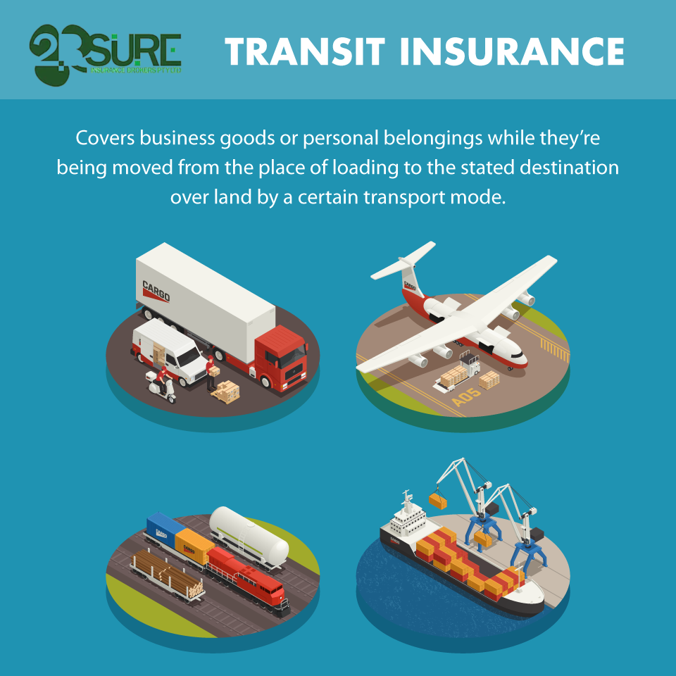 Get financial security against loss of your goods in transit